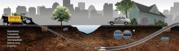 Отогрев,  аварийные работы,  монтаж водопровода,  газопровода и канализац